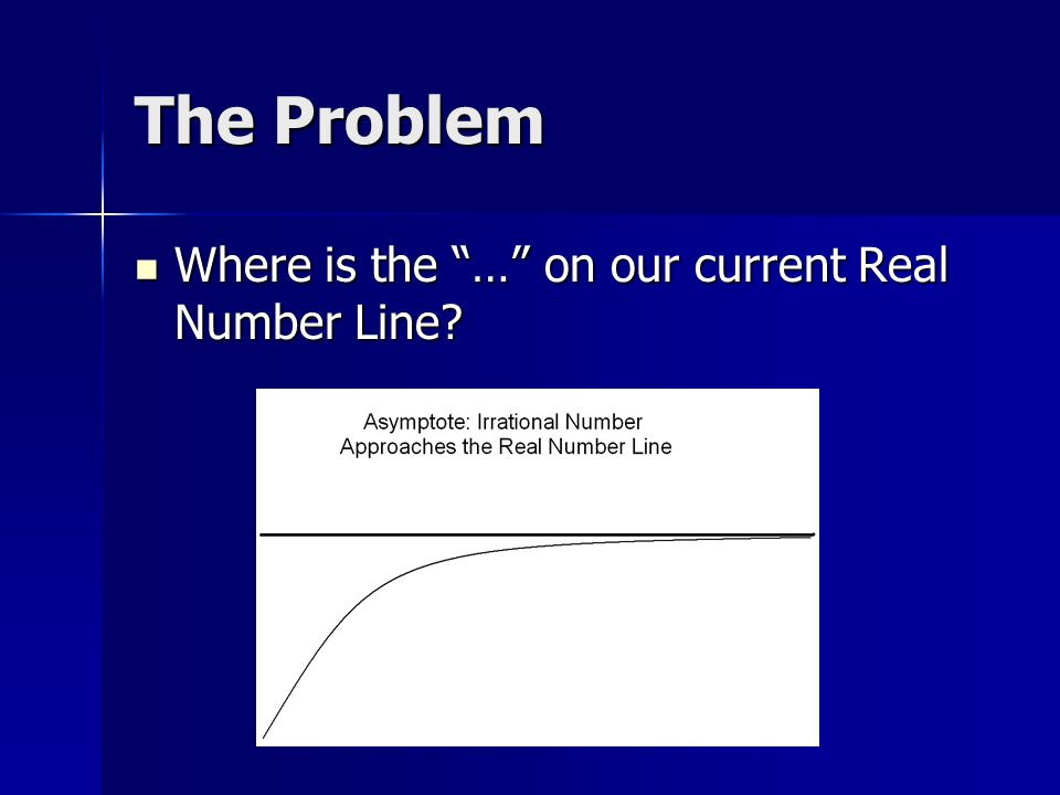 The Problem Where is the … on our current Real Number Line
