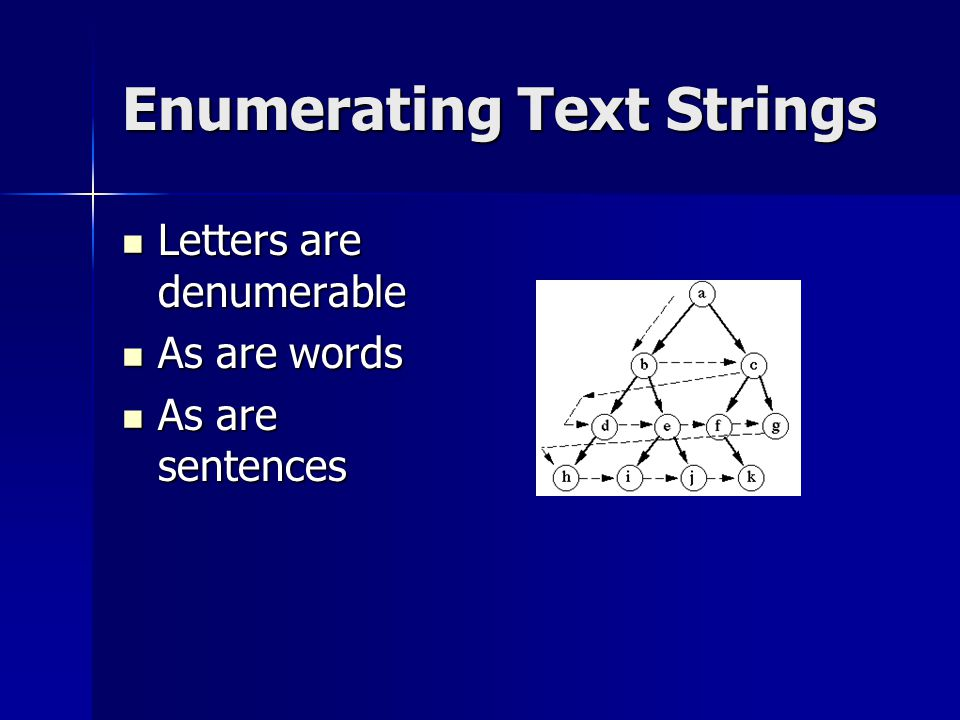 Enumerating Text Strings Letters are denumerable Letters are denumerable As are words As are words As are sentences As are sentences
