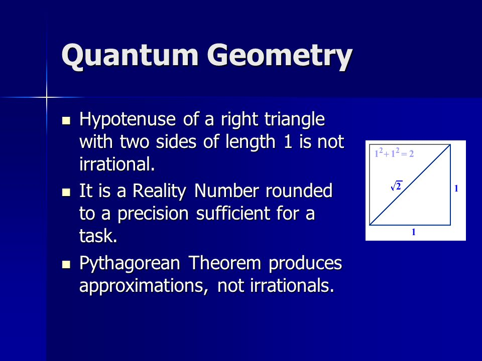 Quantum Geometry Hypotenuse of a right triangle with two sides of length 1 is not irrational.