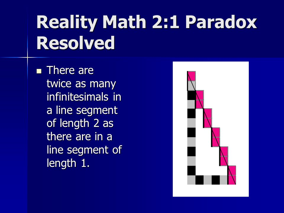 Reality Math 2:1 Paradox Resolved There are twice as many infinitesimals in a line segment of length 2 as there are in a line segment of length 1.