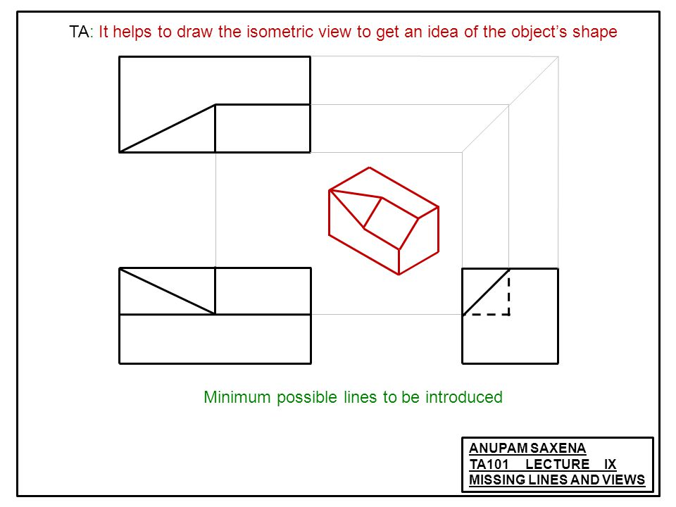ANUPAM SAXENA TA101 LECTURE IX MISSING LINES AND VIEWS Minimum possible lines to be introduced TA: It helps to draw the isometric view to get an idea of the object's shape