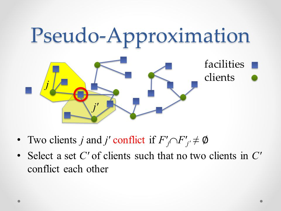 Pseudo-Approximation Two clients j and j conflict if F j  F j ≠ ∅ Select a set C of clients such that no two clients in C conflict each other facilities clients j j