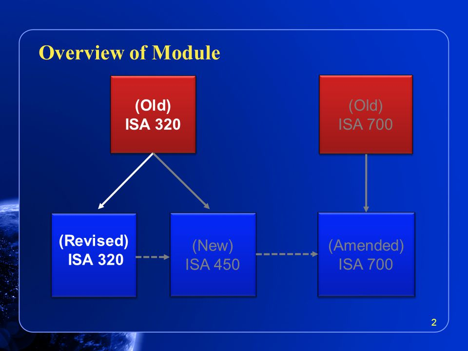 2 (Old) ISA 320 (Old) ISA 320 (Revised) ISA 320 (Revised) ISA 320 (New) ISA 450 (New) ISA 450 (Amended) ISA 700 (Amended) ISA 700 (Old) ISA 700 (Old) ISA 700 Overview of Module