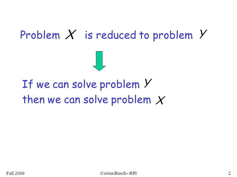 Fall 2006Costas Busch - RPI2 Problem is reduced to problem If we can solve problem then we can solve problem