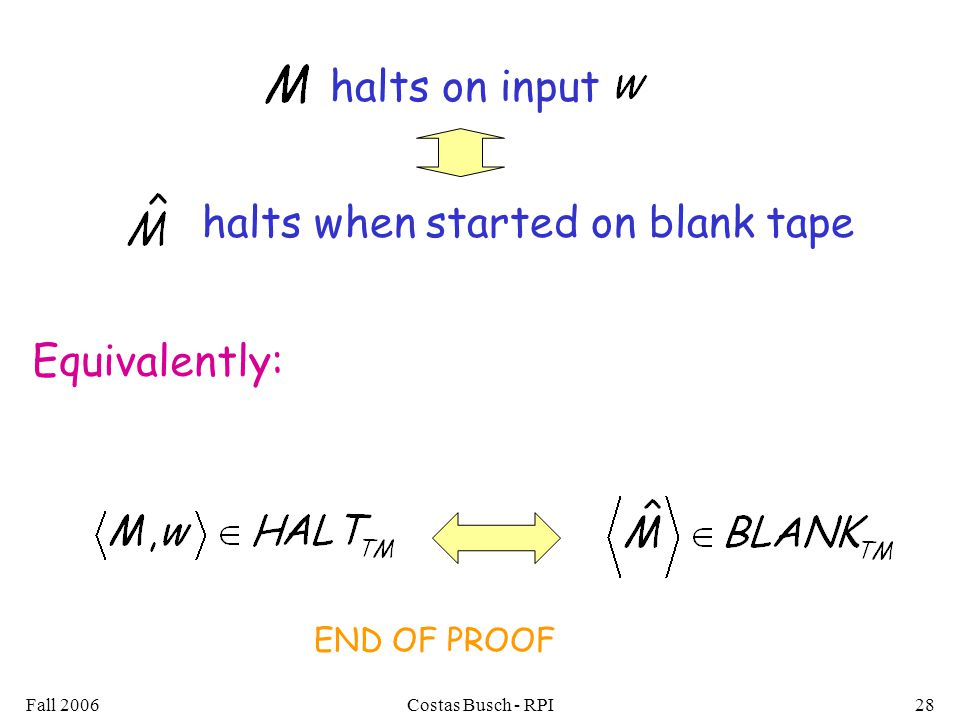 Fall 2006Costas Busch - RPI28 END OF PROOF halts when started on blank tape halts on input Equivalently: