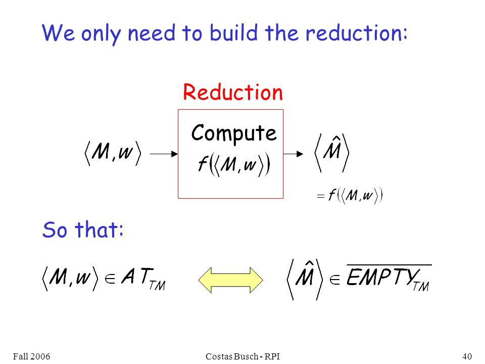Fall 2006Costas Busch - RPI40 Compute Reduction We only need to build the reduction: So that:
