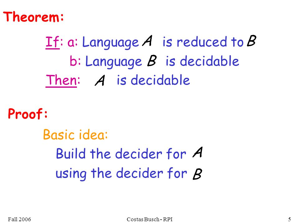 Fall 2006Costas Busch - RPI5 If: a: Language is reduced to b: Language is decidable Then: is decidable Theorem: Proof: Basic idea: Build the decider for using the decider for