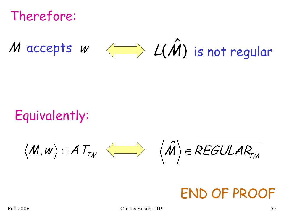 Fall 2006Costas Busch - RPI57 Therefore: accepts Equivalently: END OF PROOF is not regular