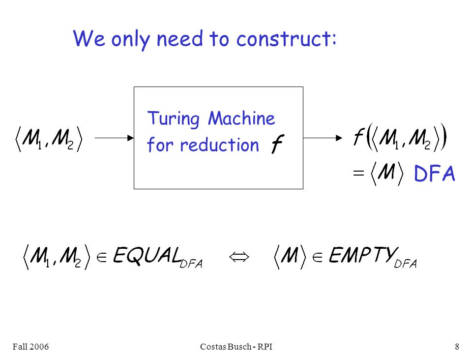 Fall 2006Costas Busch - RPI8 Turing Machine for reduction DFA We only need to construct: