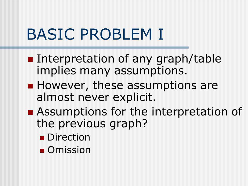 BASIC PROBLEM I Interpretation of any graph/table implies many assumptions.