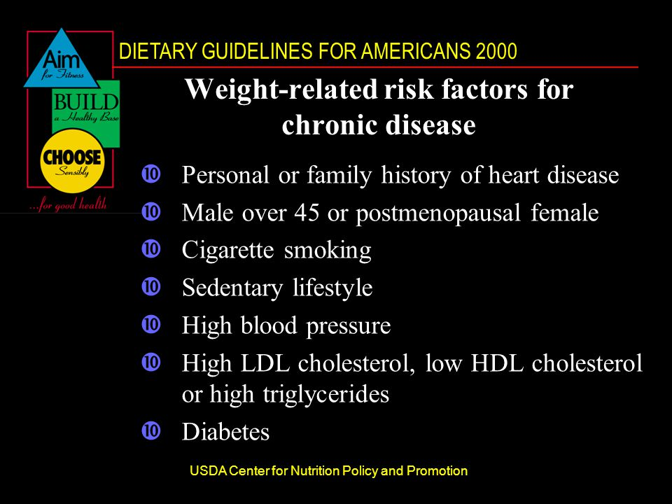 DIETARY GUIDELINES FOR AMERICANS 2000 USDA Center for Nutrition Policy and Promotion Weight-related risk factors for chronic disease •Personal or family history of heart disease •Male over 45 or postmenopausal female •Cigarette smoking •Sedentary lifestyle •High blood pressure •High LDL cholesterol, low HDL cholesterol or high triglycerides •Diabetes