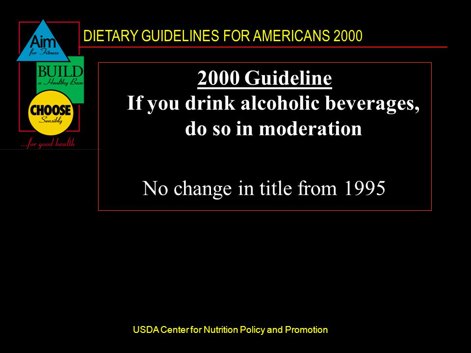 DIETARY GUIDELINES FOR AMERICANS 2000 USDA Center for Nutrition Policy and Promotion 2000 Guideline If you drink alcoholic beverages, do so in moderation No change in title from 1995