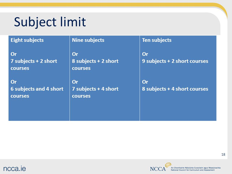 Subject limit 18 Eight subjects Or 7 subjects + 2 short courses Or 6 subjects and 4 short courses Nine subjects Or 8 subjects + 2 short courses Or 7 subjects + 4 short courses Ten subjects Or 9 subjects + 2 short courses Or 8 subjects + 4 short courses