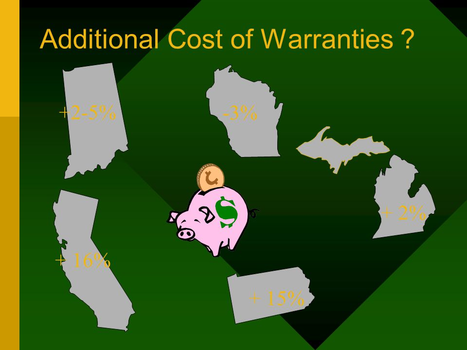 Additional Cost of Warranties +2-5% -3% + 2% + 16% + 15%