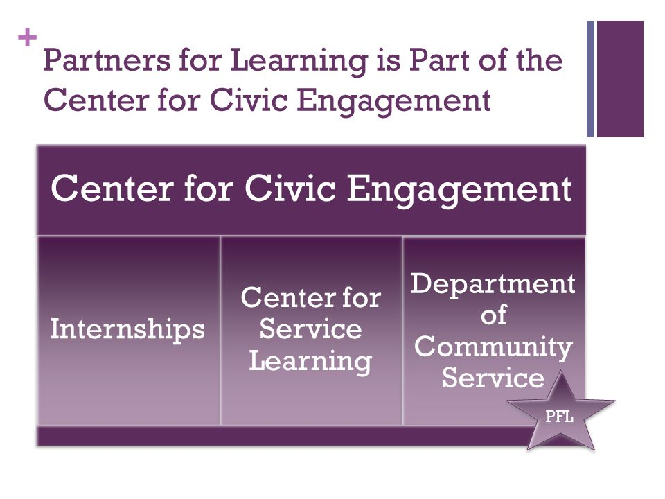 + Partners for Learning is Part of the Center for Civic Engagement Center for Civic Engagement Internships Center for Service Learning Department of Community Service PFL