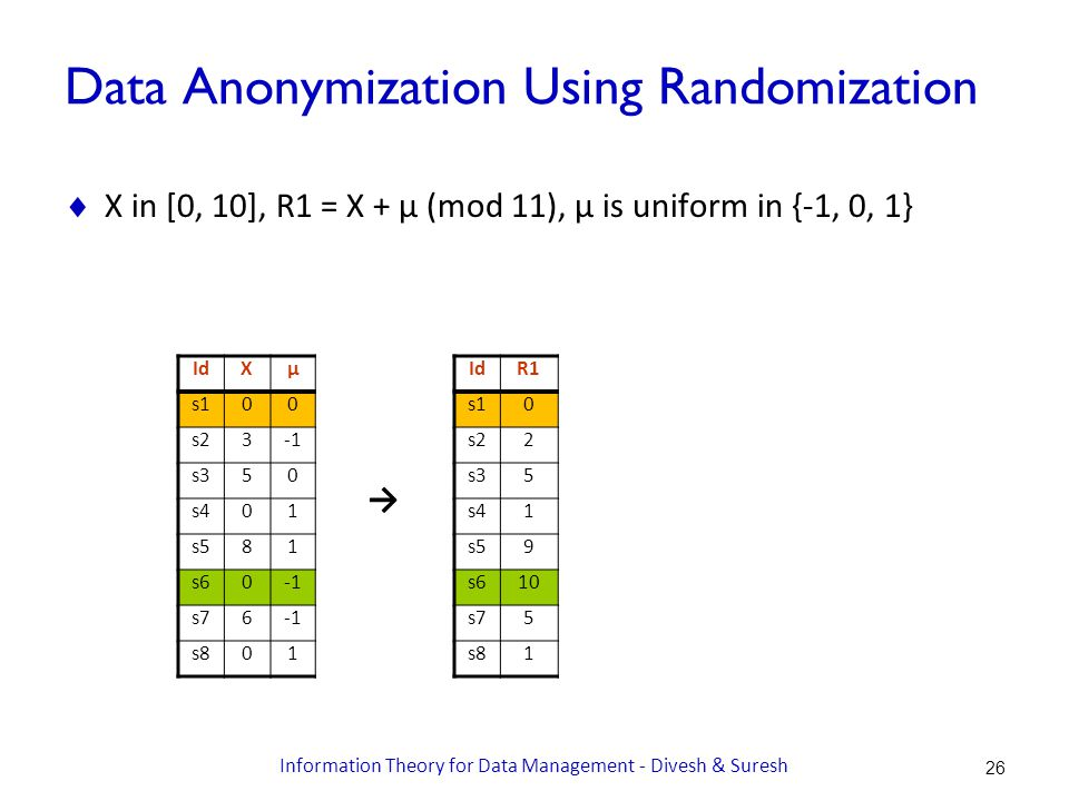 Data Anonymization Using Randomization  X in [0, 10], R1 = X + μ (mod 11), μ is uniform in {-1, 0, 1} IdXμ s100 s23 s350 s401 s581 s60 s76 s801 → IdR1 s10 s22 s35 s41 s59 s610 s75 s81 26 Information Theory for Data Management - Divesh & Suresh