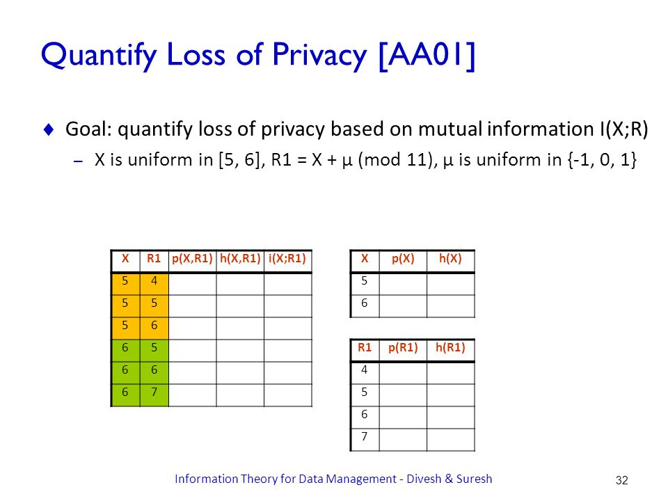 Quantify Loss of Privacy [AA01]  Goal: quantify loss of privacy based on mutual information I(X;R) – X is uniform in [5, 6], R1 = X + μ (mod 11), μ is uniform in {-1, 0, 1} XR1p(X,R1)h(X,R1)i(X;R1) 54 55 56 65 66 67 Xp(X)h(X) 5 6 R1p(R1)h(R1) 4 5 6 7 32 Information Theory for Data Management - Divesh & Suresh