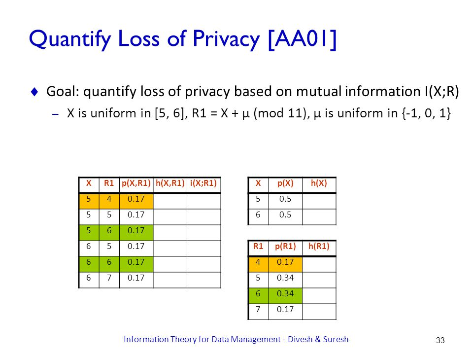 Quantify Loss of Privacy [AA01]  Goal: quantify loss of privacy based on mutual information I(X;R) – X is uniform in [5, 6], R1 = X + μ (mod 11), μ is uniform in {-1, 0, 1} XR1p(X,R1)h(X,R1)i(X;R1) 540.17 55 56 65 66 67 Xp(X)h(X) 50.5 6 R1p(R1)h(R1) 40.17 50.34 6 70.17 33 Information Theory for Data Management - Divesh & Suresh