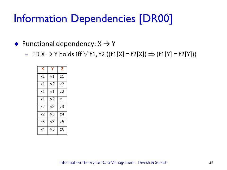 Information Dependencies [DR00]  Functional dependency: X → Y – FD X → Y holds iff  t1, t2 ((t1[X] = t2[X])  (t1[Y] = t2[Y])) XYZ x1y1z1 x1y2z2 x1y1z2 x1y2z1 x2y3z3 x2y3z4 x3y3z5 x4y3z6 47 Information Theory for Data Management - Divesh & Suresh