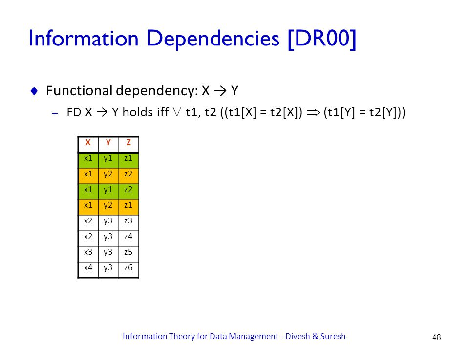 Information Dependencies [DR00]  Functional dependency: X → Y – FD X → Y holds iff  t1, t2 ((t1[X] = t2[X])  (t1[Y] = t2[Y])) XYZ x1y1z1 x1y2z2 x1y1z2 x1y2z1 x2y3z3 x2y3z4 x3y3z5 x4y3z6 48 Information Theory for Data Management - Divesh & Suresh