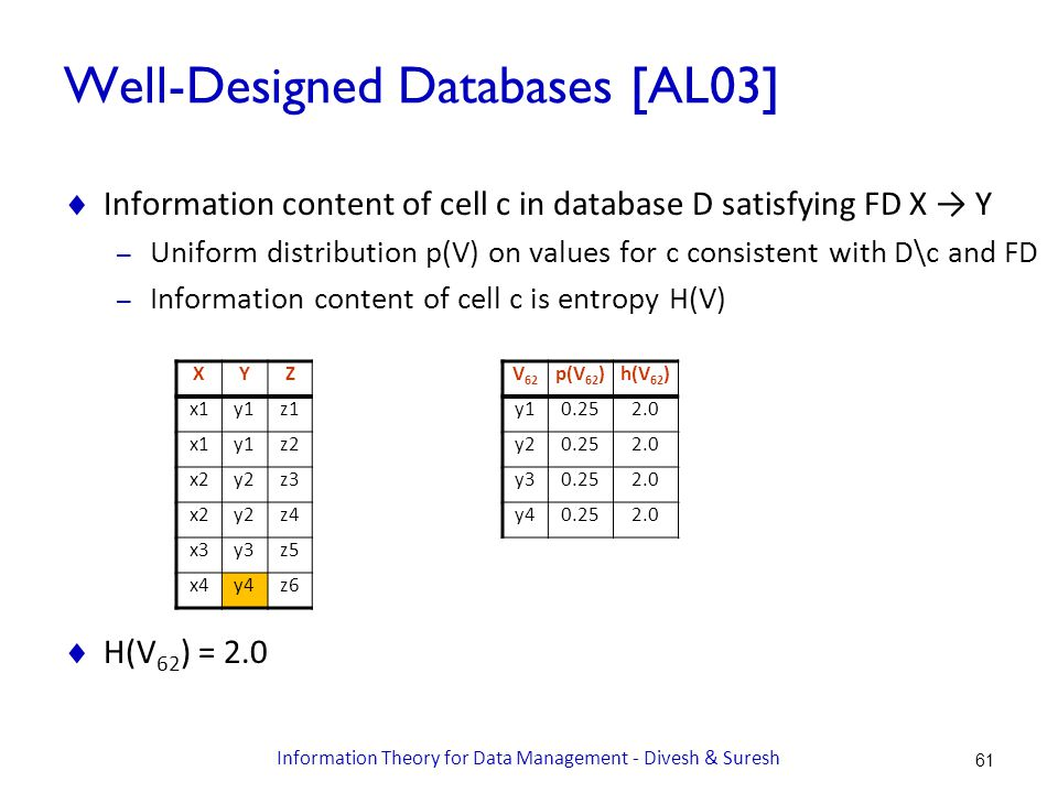 Well-Designed Databases [AL03]  Information content of cell c in database D satisfying FD X → Y – Uniform distribution p(V) on values for c consistent with D\c and FD – Information content of cell c is entropy H(V)  H(V 62 ) = 2.0 XYZ x1y1z1 x1y1z2 x2y2z3 x2y2z4 x3y3z5 x4y4z6 V 62 p(V 62 )h(V 62 ) y10.252.0 y20.252.0 y30.252.0 y40.252.0 61 Information Theory for Data Management - Divesh & Suresh