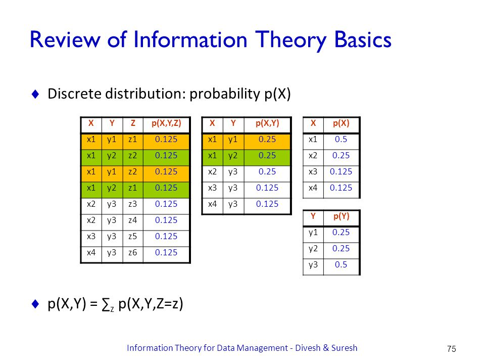 Review of Information Theory Basics  Discrete distribution: probability p(X)  p(X,Y) = ∑ z p(X,Y,Z=z) XYZp(X,Y,Z) x1y1z10.125 x1y2z20.125 x1y1z20.125 x1y2z10.125 x2y3z30.125 x2y3z40.125 x3y3z50.125 x4y3z60.125 Xp(X) x10.5 x20.25 x30.125 x40.125 Yp(Y) y10.25 y20.25 y30.5 XYp(X,Y) x1y10.25 x1y20.25 x2y30.25 x3y30.125 x4y30.125 75 Information Theory for Data Management - Divesh & Suresh