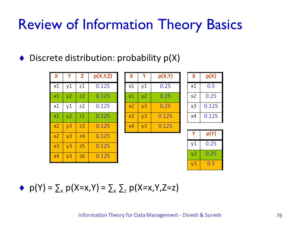 Review of Information Theory Basics  Discrete distribution: probability p(X)  p(Y) = ∑ x p(X=x,Y) = ∑ x ∑ z p(X=x,Y,Z=z) XYZp(X,Y,Z) x1y1z10.125 x1y2z20.125 x1y1z20.125 x1y2z10.125 x2y3z30.125 x2y3z40.125 x3y3z50.125 x4y3z60.125 Xp(X) x10.5 x20.25 x30.125 x40.125 Yp(Y) y10.25 y20.25 y30.5 XYp(X,Y) x1y10.25 x1y20.25 x2y30.25 x3y30.125 x4y30.125 76 Information Theory for Data Management - Divesh & Suresh