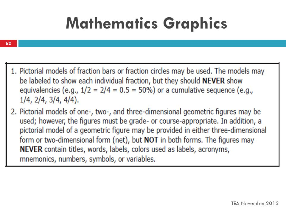 Mathematics Graphics 62 TEA November 2012