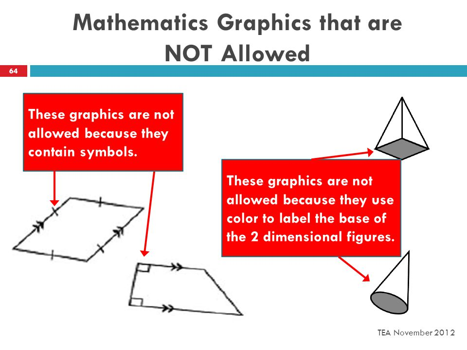 Mathematics Graphics that are NOT Allowed These graphics are not allowed because they contain symbols.