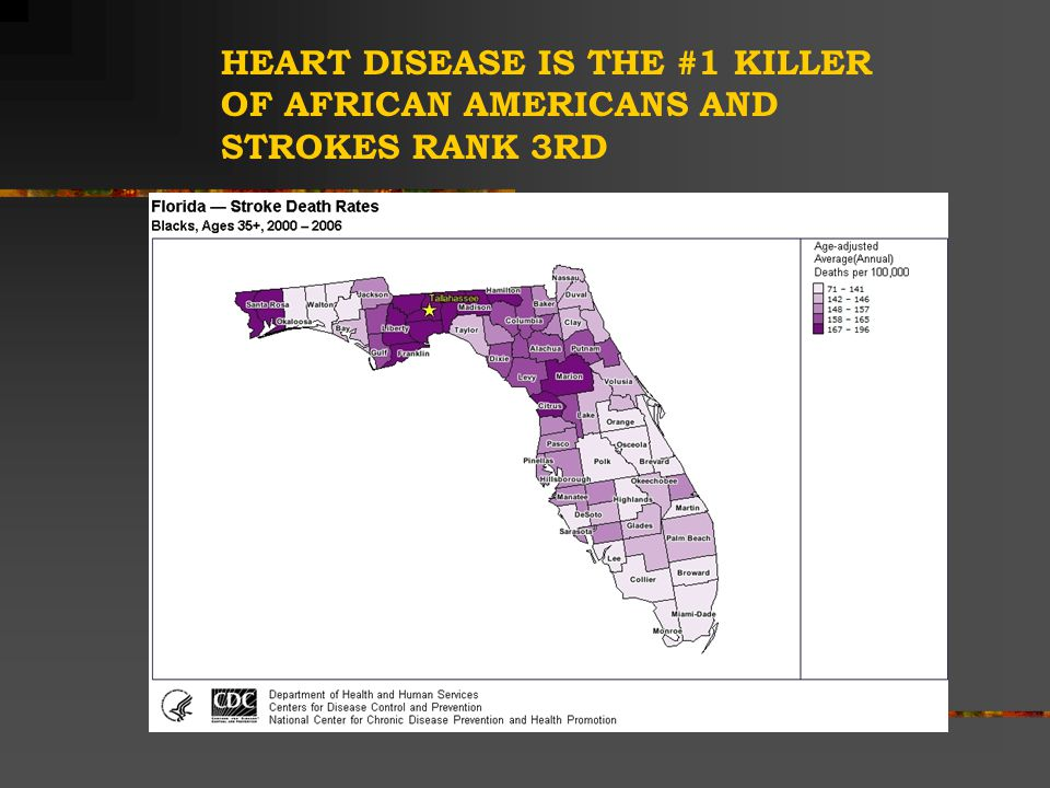 HEART DISEASE IS THE #1 KILLER OF AFRICAN AMERICANS AND STROKES RANK 3RD