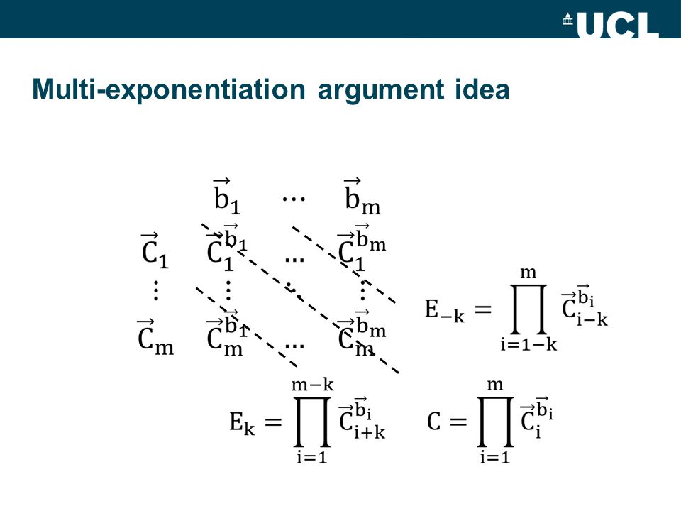Multi-exponentiation argument idea