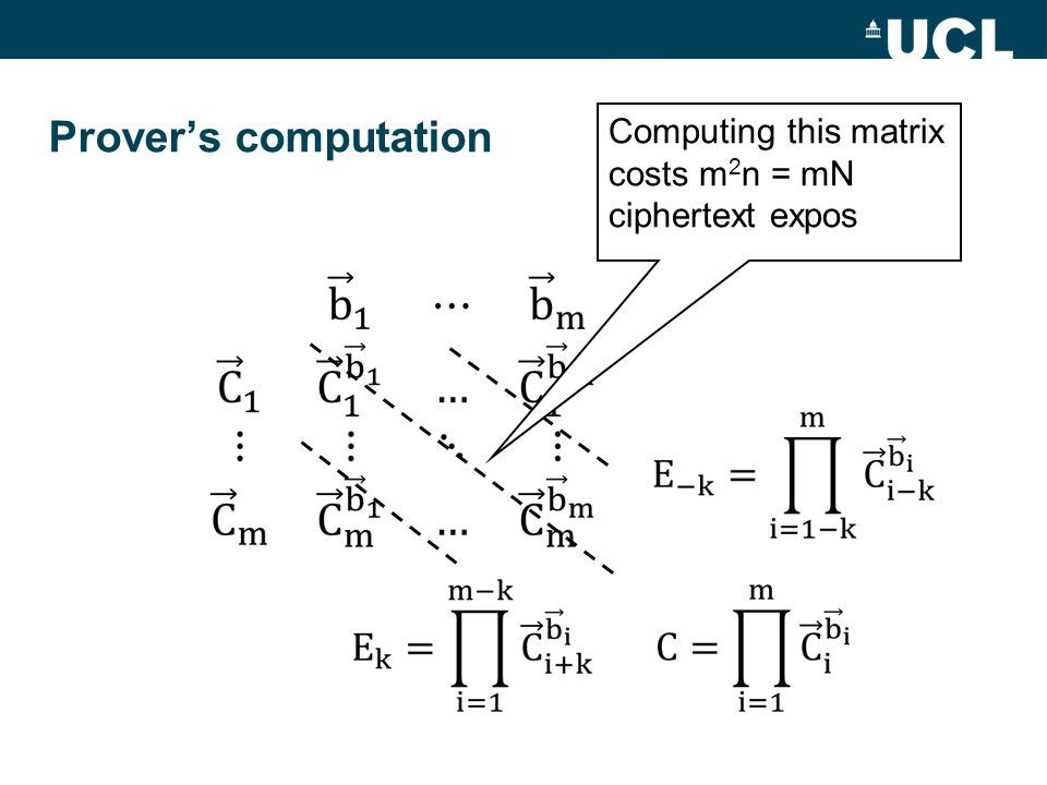 Prover's computation Computing this matrix costs m 2 n = mN ciphertext expos