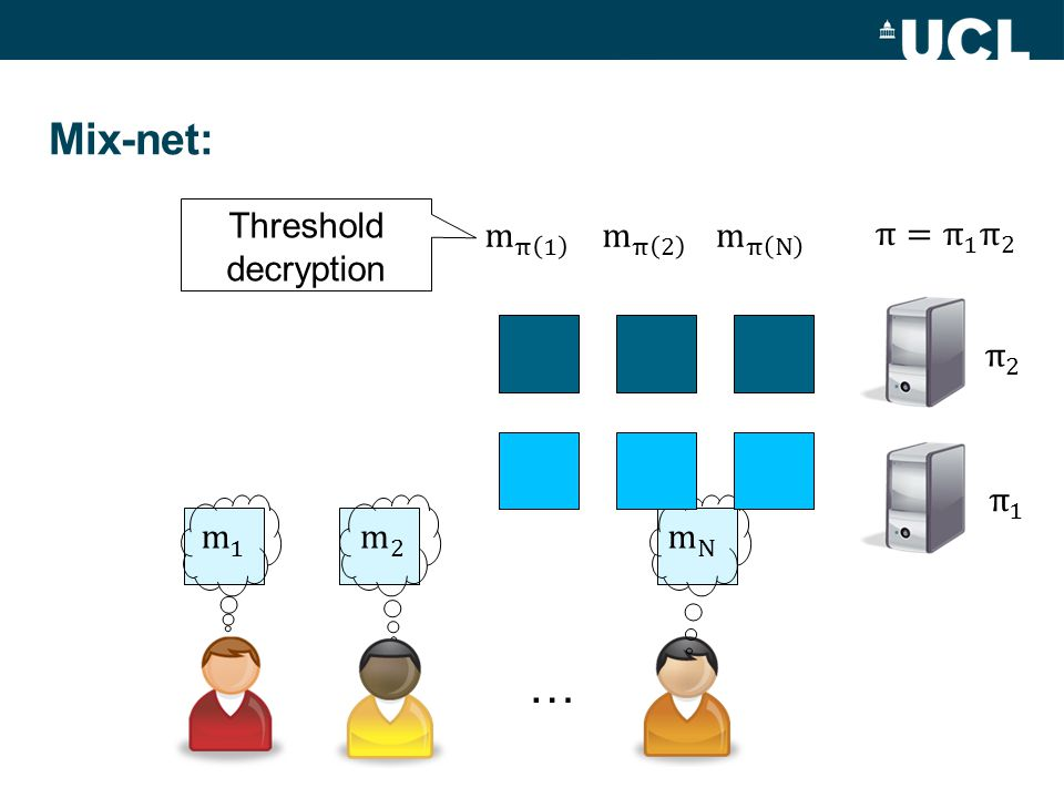Mix-net: … Threshold decryption