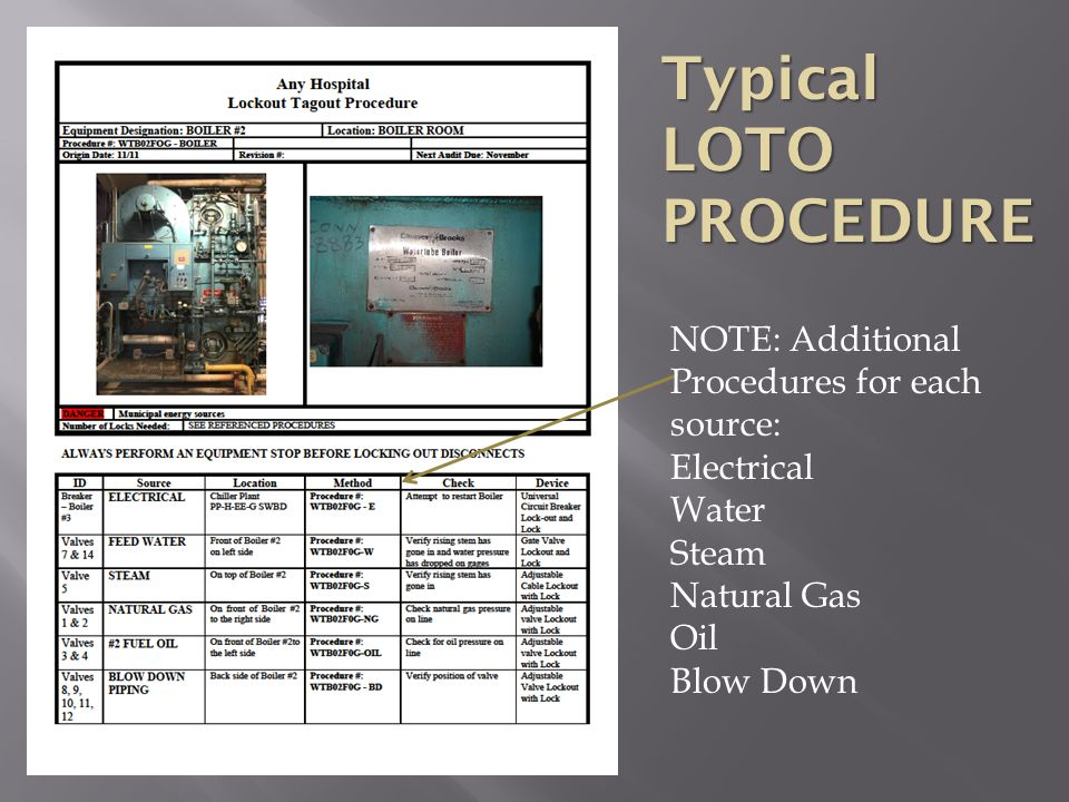 NOTE: Additional Procedures for each source: Electrical Water Steam Natural Gas Oil Blow Down Typical LOTO PROCEDURE