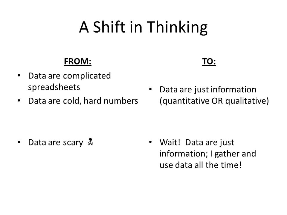 A Shift in Thinking FROM: Data are complicated spreadsheets Data are cold, hard numbers Data are scary  TO: Data are just information (quantitative OR qualitative) Wait.