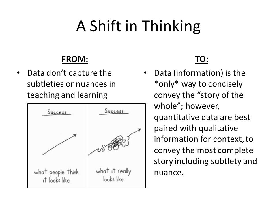 A Shift in Thinking FROM: Data don't capture the subtleties or nuances in teaching and learning TO: Data (information) is the *only* way to concisely convey the story of the whole ; however, quantitative data are best paired with qualitative information for context, to convey the most complete story including subtlety and nuance.