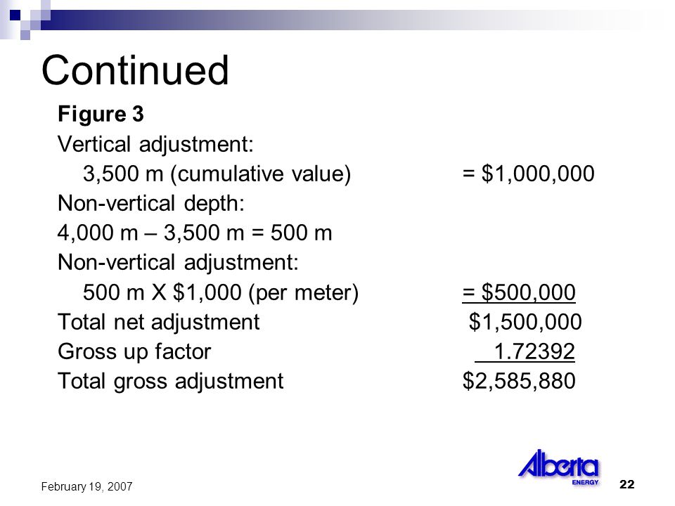 22 February 19, 2007 Continued Figure 3 Vertical adjustment: 3,500 m (cumulative value)= $1,000,000 Non-vertical depth: 4,000 m – 3,500 m = 500 m Non-vertical adjustment: 500 m X $1,000 (per meter)= $500,000 Total net adjustment $1,500,000 Gross up factor 1.72392 Total gross adjustment$2,585,880