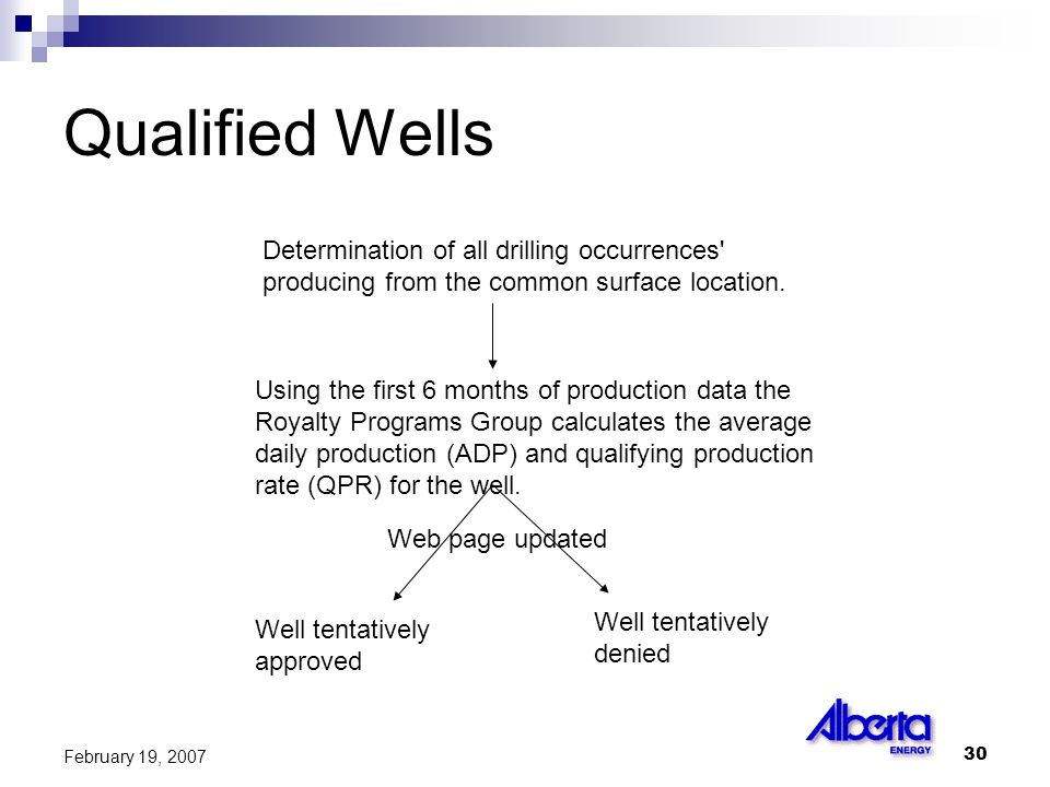 30 February 19, 2007 Qualified Wells Using the first 6 months of production data the Royalty Programs Group calculates the average daily production (ADP) and qualifying production rate (QPR) for the well.
