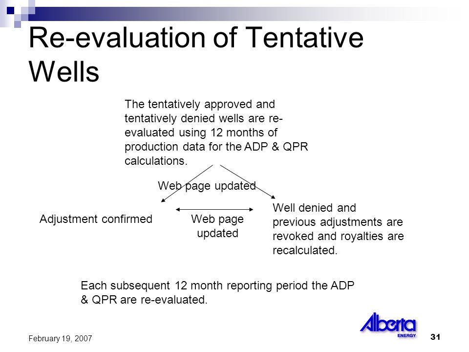 31 February 19, 2007 Re-evaluation of Tentative Wells The tentatively approved and tentatively denied wells are re- evaluated using 12 months of production data for the ADP & QPR calculations.