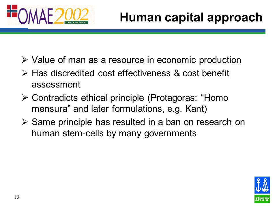 13 Human capital approach  Value of man as a resource in economic production  Has discredited cost effectiveness & cost benefit assessment  Contradicts ethical principle (Protagoras: Homo mensura and later formulations, e.g.