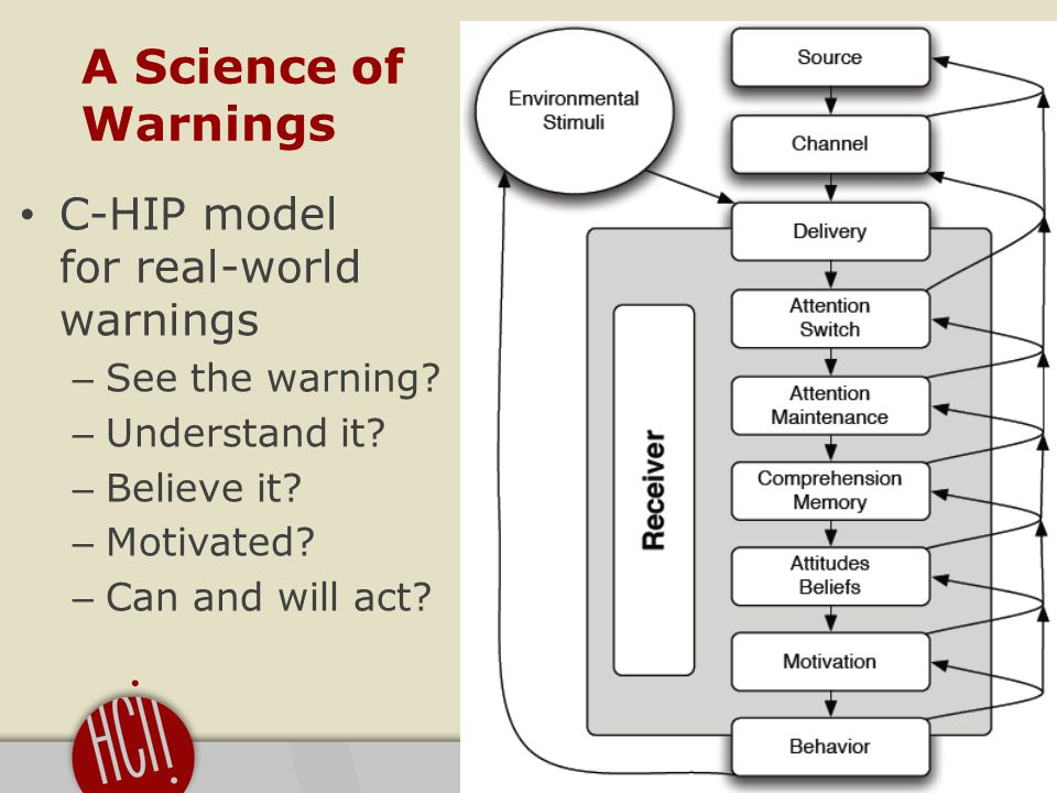 ©2012 Carnegie Mellon University : 40 A Science of Warnings C-HIP model for real-world warnings – See the warning.