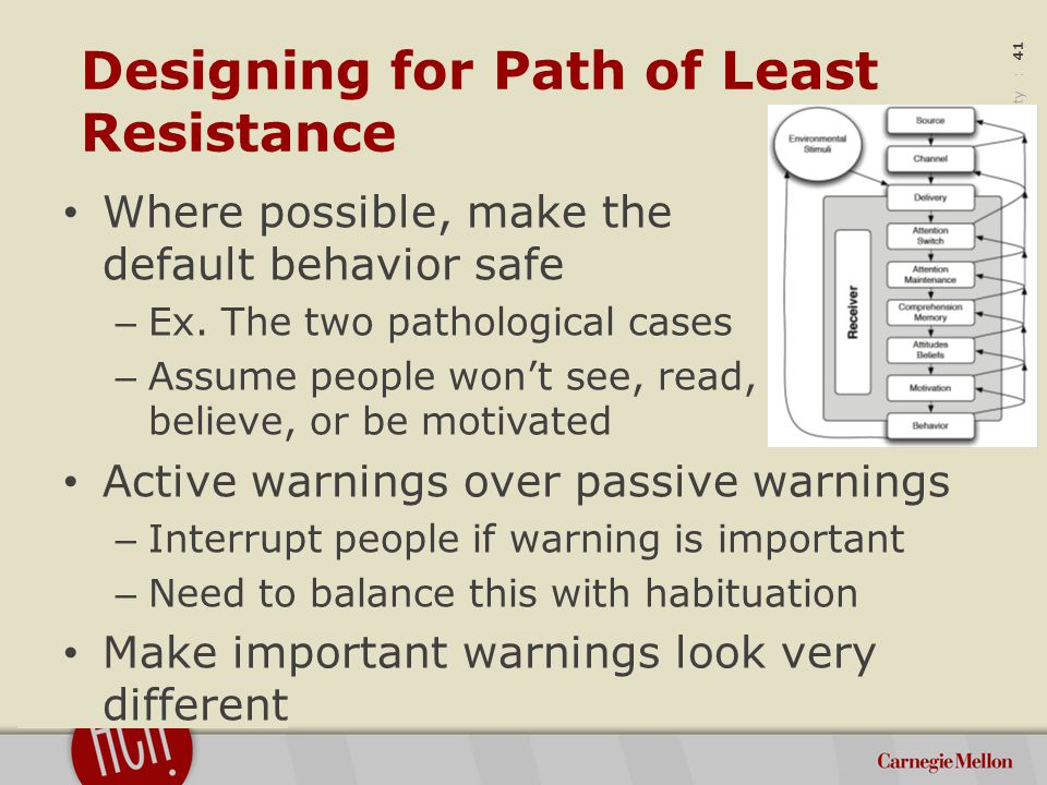 ©2012 Carnegie Mellon University : 41 Designing for Path of Least Resistance Where possible, make the default behavior safe – Ex.