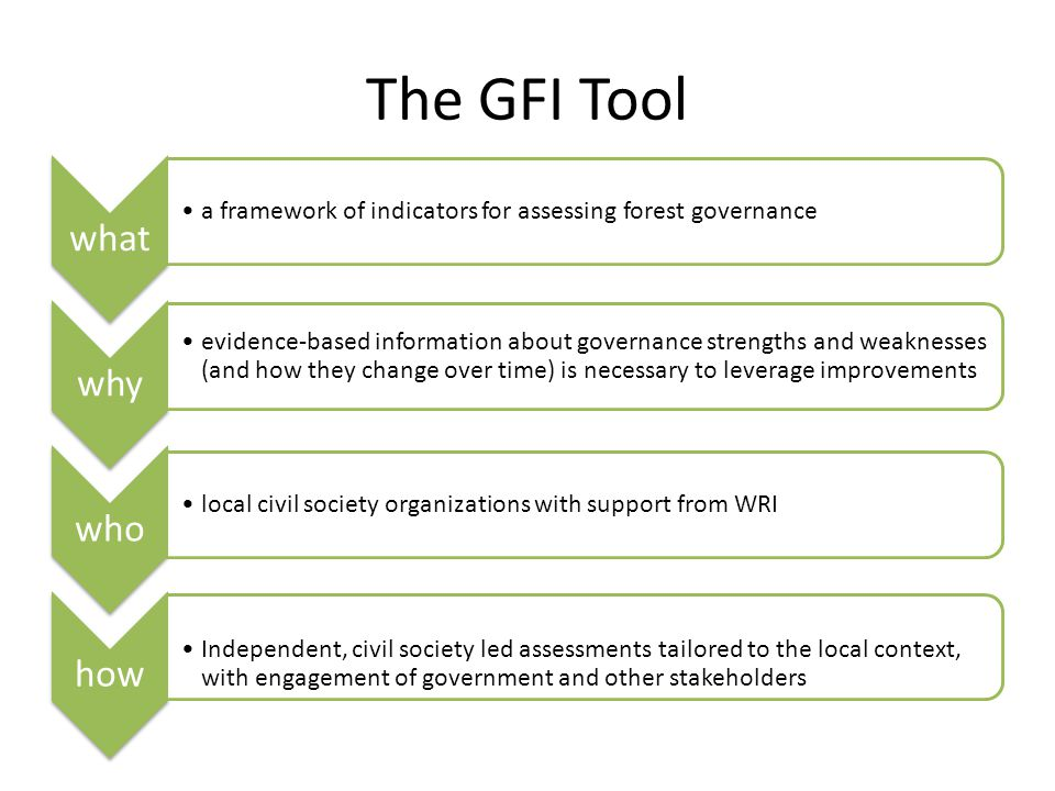 The GFI Tool what a framework of indicators for assessing forest governance why evidence-based information about governance strengths and weaknesses (and how they change over time) is necessary to leverage improvements who local civil society organizations with support from WRI how Independent, civil society led assessments tailored to the local context, with engagement of government and other stakeholders