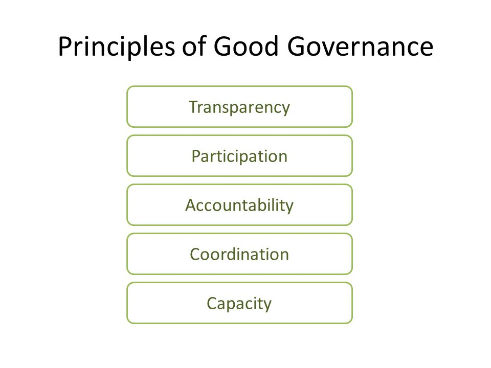 Principles of Good Governance Transparency Participation Accountability Coordination Capacity