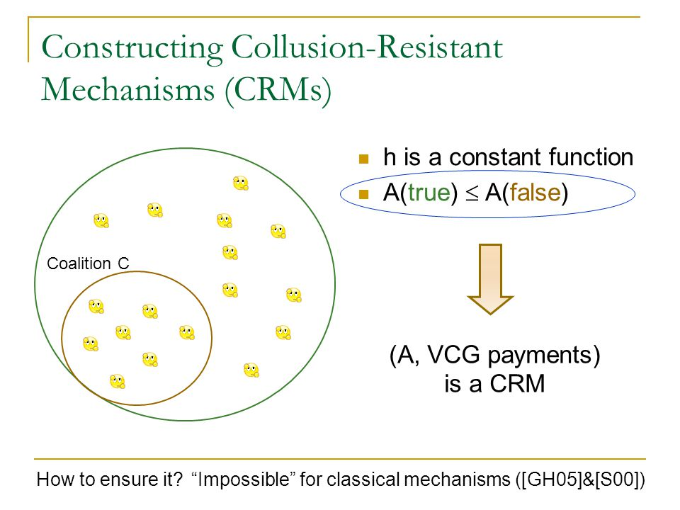 Constructing Collusion-Resistant Mechanisms (CRMs) h is a constant function A(true)  A(false) Coalition C (A, VCG payments) is a CRM How to ensure it Impossible for classical mechanisms ([GH05]&[S00])
