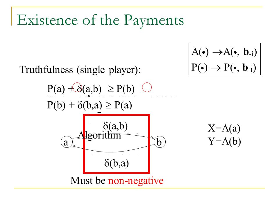 Existence of the Payments Truthfulness (single player): P(a) - a(A(a))  P(b) - a(A(b)) ab truth-telling P(b) - b(A(b))  P(a) - b(A(a)) X=A(a) Y=A(b) a(Y) - a(X) b(X) - b(Y) Must be non-negative  (a,b)  (b,a) P(a) +  (a,b)  P(b) P(b) +  (b,a)  P(a) A(  )  A( , b -i ) P(  )  P( , b -i ) Algorithm
