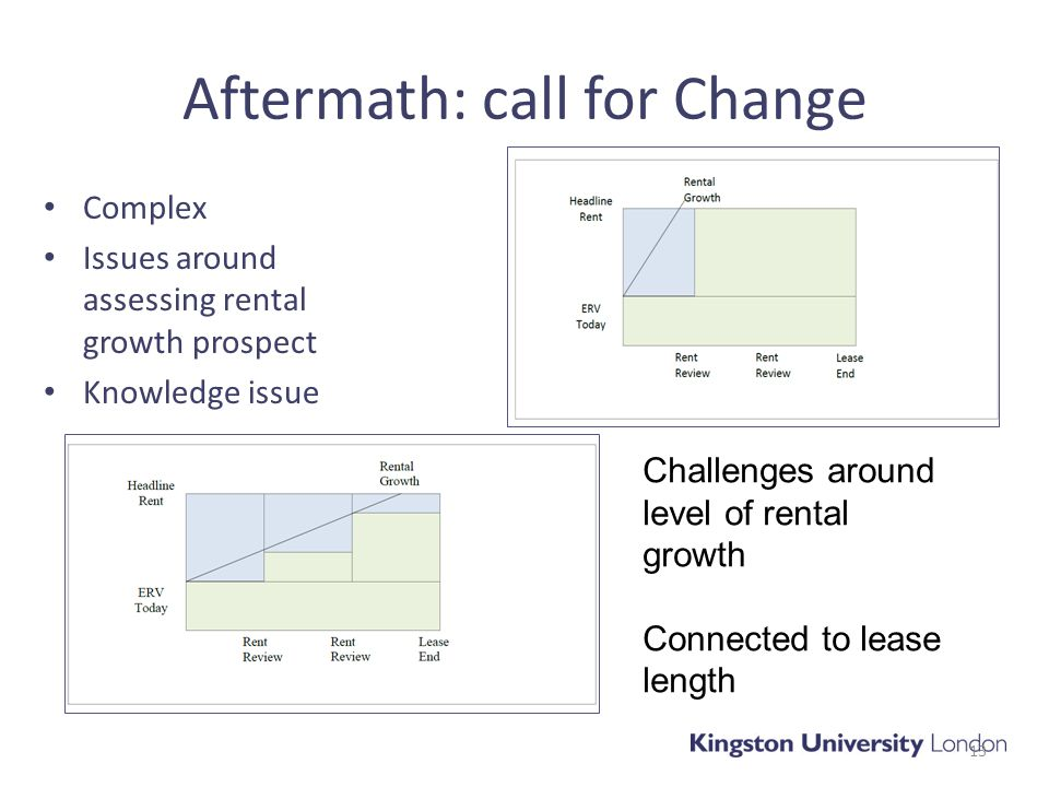 Aftermath: call for Change Complex Issues around assessing rental growth prospect Knowledge issue 13 Challenges around level of rental growth Connected to lease length