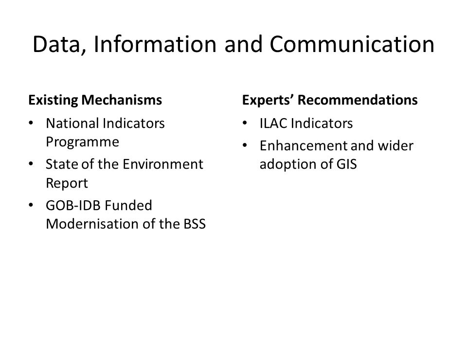 Data, Information and Communication Existing Mechanisms National Indicators Programme State of the Environment Report GOB-IDB Funded Modernisation of the BSS Experts' Recommendations ILAC Indicators Enhancement and wider adoption of GIS