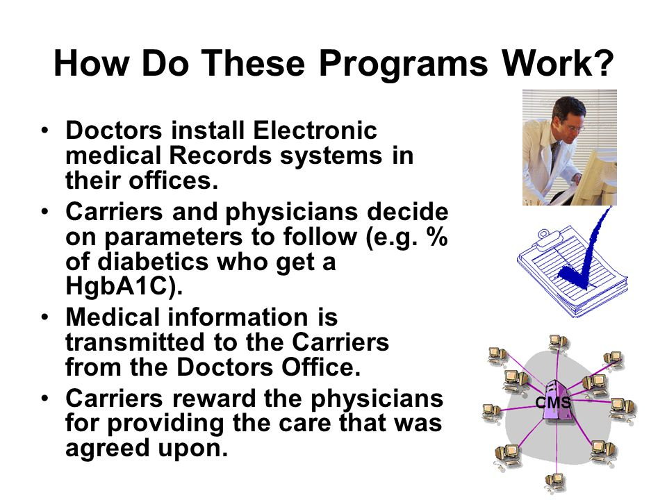 How Do These Programs Work. Doctors install Electronic medical Records systems in their offices.