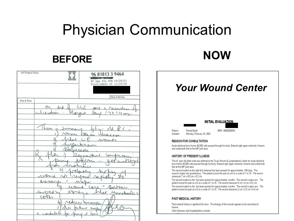 Physician Communication BEFORE NOW Your Wound Center